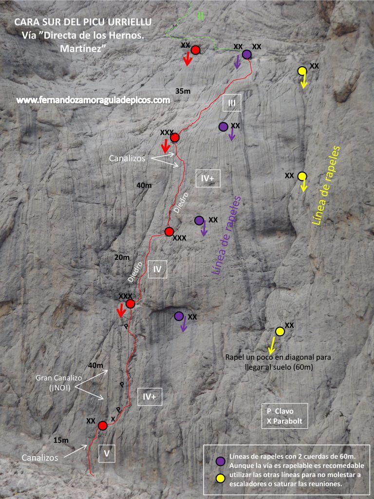 Croquis y descripción de la vía de escalada Sur Directa de los Hermanos Martínez en la cara sur del Picu Urriellu (Naranjo de Bulnes)