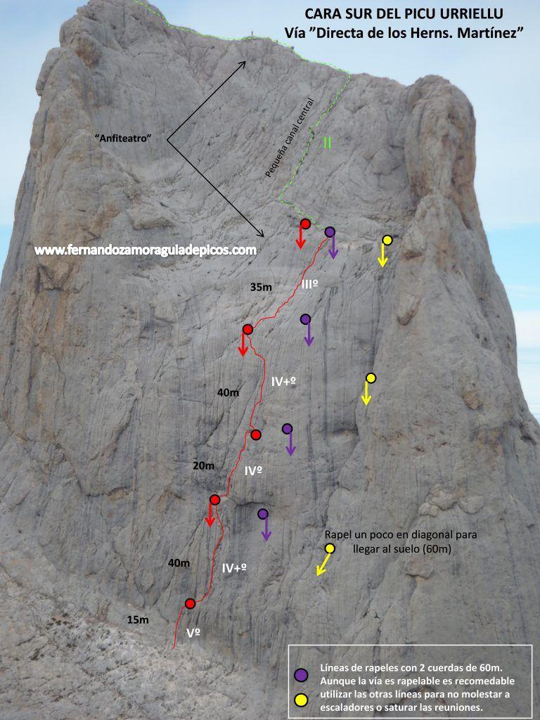 Croquis de la vía de escalada sur directa de los martinez. picu urriellu
