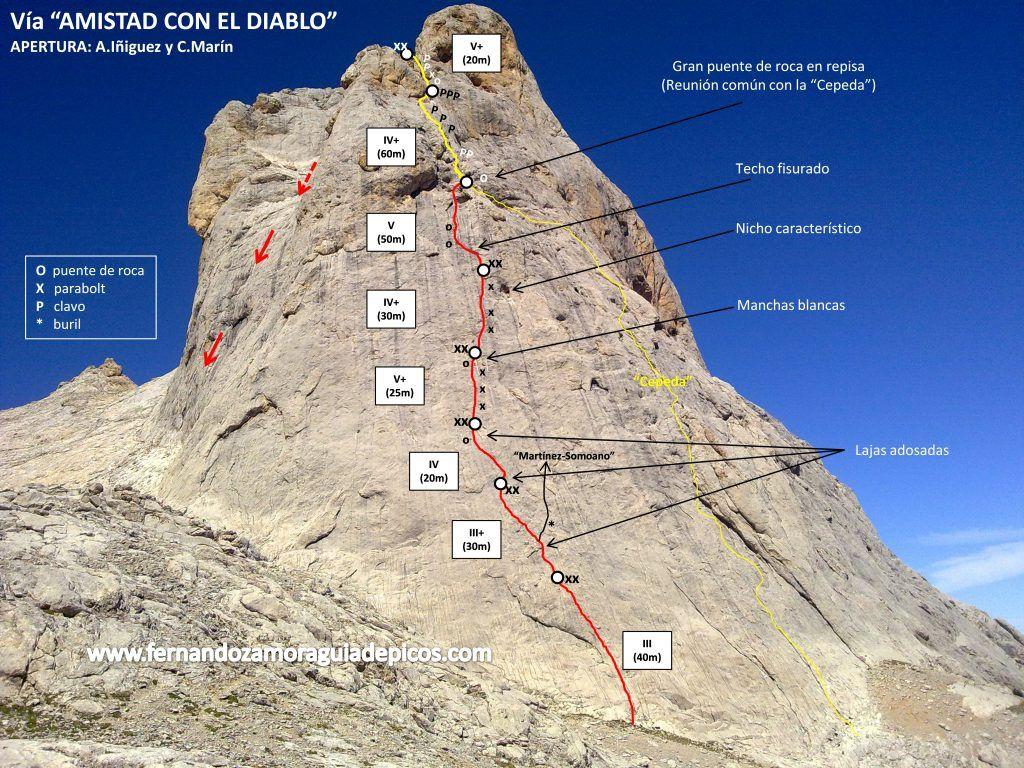 Croquis y descripción detallada de la vía Amistad con el Diablo en el Picu Urriellu (Naranjo de Bulnes). Listado de reseñas actualizadas de la cara este.