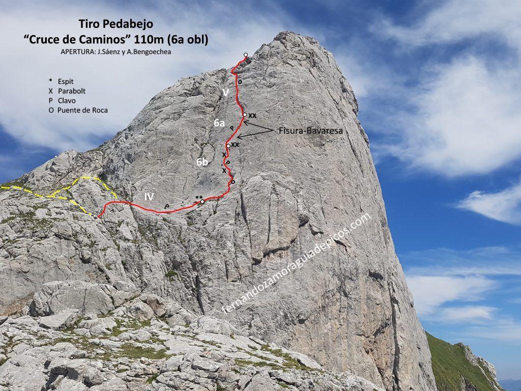 Croquis y descripción de la vía de escalada Cruce de Caminos en el Tiro Pedabejo. Guía online de escaladas en los Picos de Europa.