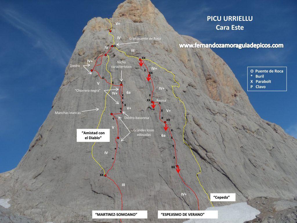 Croquis de las vías Martínez Somoano y Espejismo de Verano en la cara este del Picu Urriellu (Naranjo de Bulnes). Una selección de escaladas en los Picos.