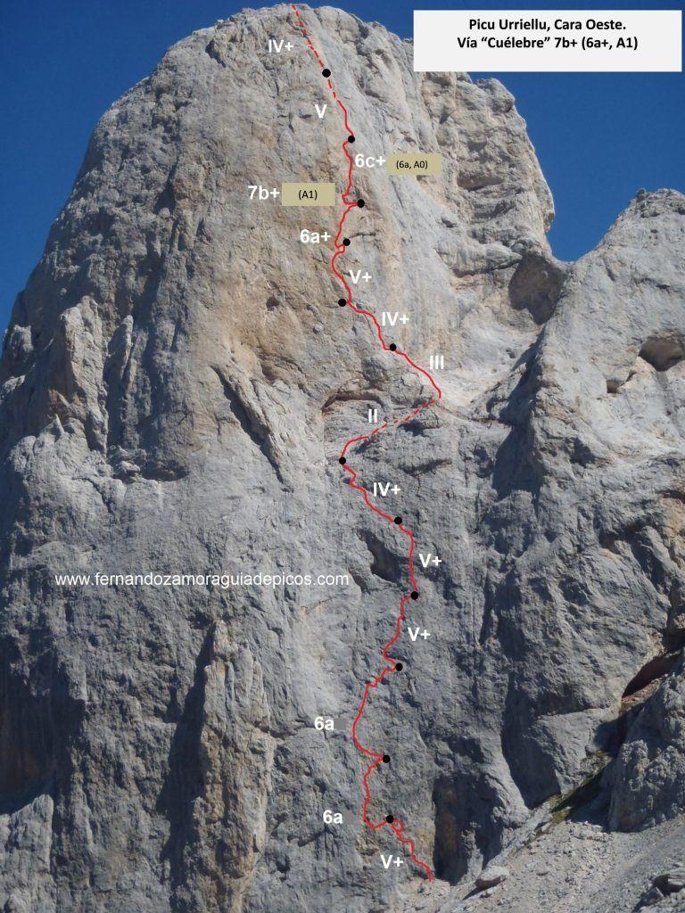 Croquis de escalada vía Cuelebre en la cara oeste del naranjo de bulnes