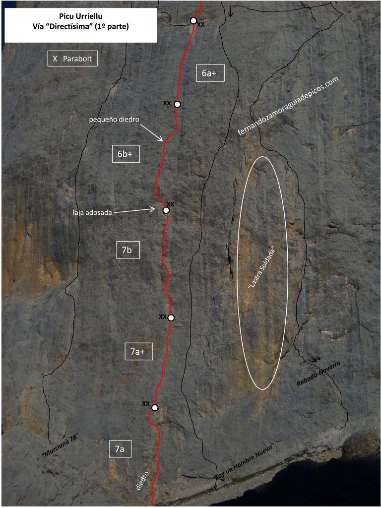 Croquis de escalada de la primera parte de la directísima al naranjo de bulnes