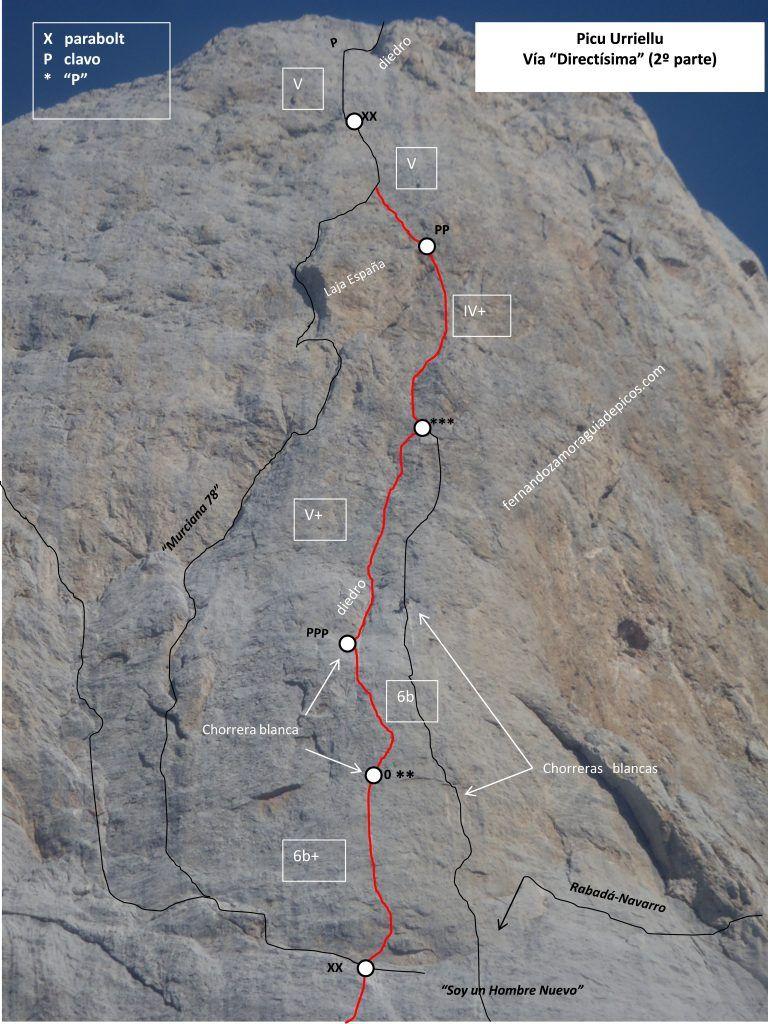 Croquis de escalada de la primera parte de la directísima al picu urriellu