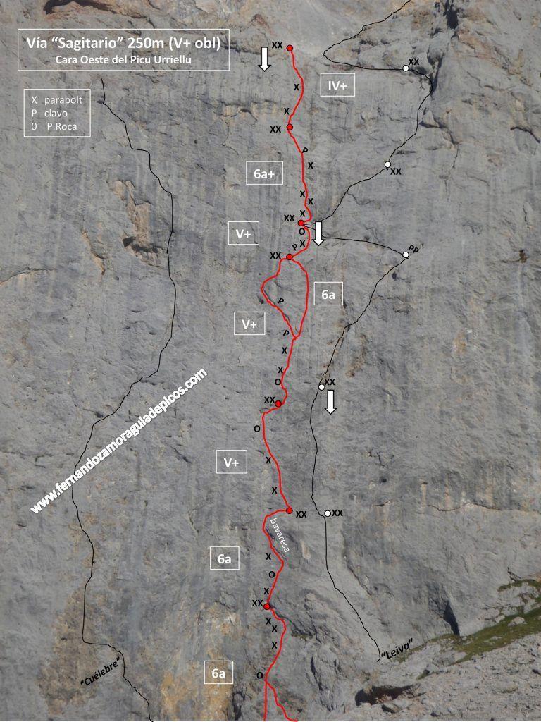 Croquis de escalada vía sagitario Naranjo de Bulnes