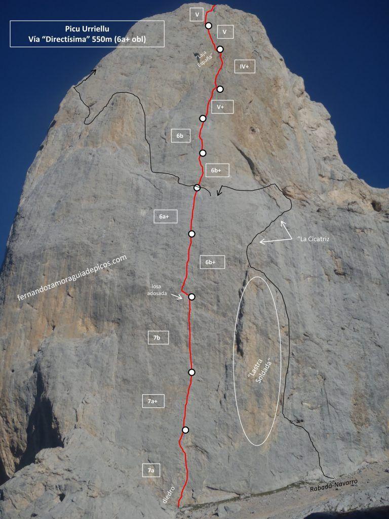 Croquis y descripción de la vía de escalada Directísima en la cara Oeste del Naranjo de Bulnes (Picu Urriellu). Una selección de croquis de los Picos