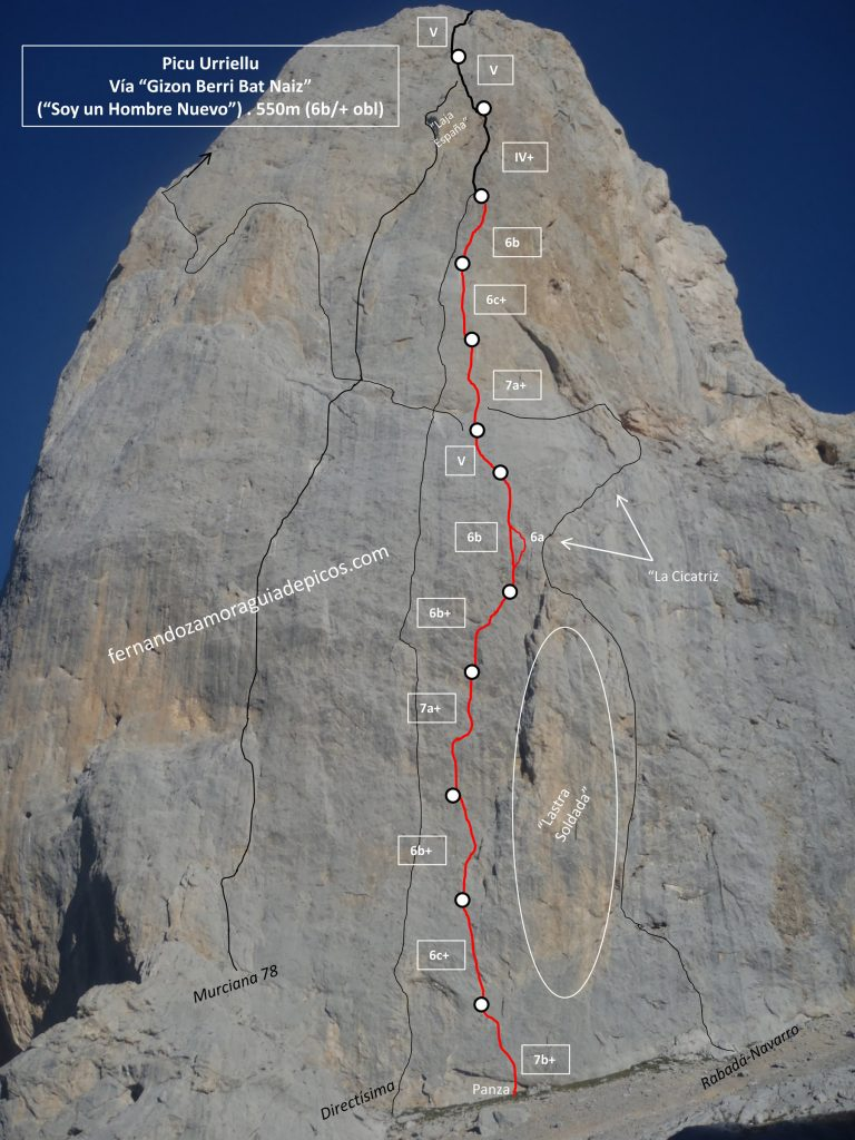 Croquis y descripción de la vía de escalada Gizon Berri Bat Naiz (Soy un Hombre Nuevo) en la cara Oeste del Naranjo de Bulnes (Picu Urriellu)