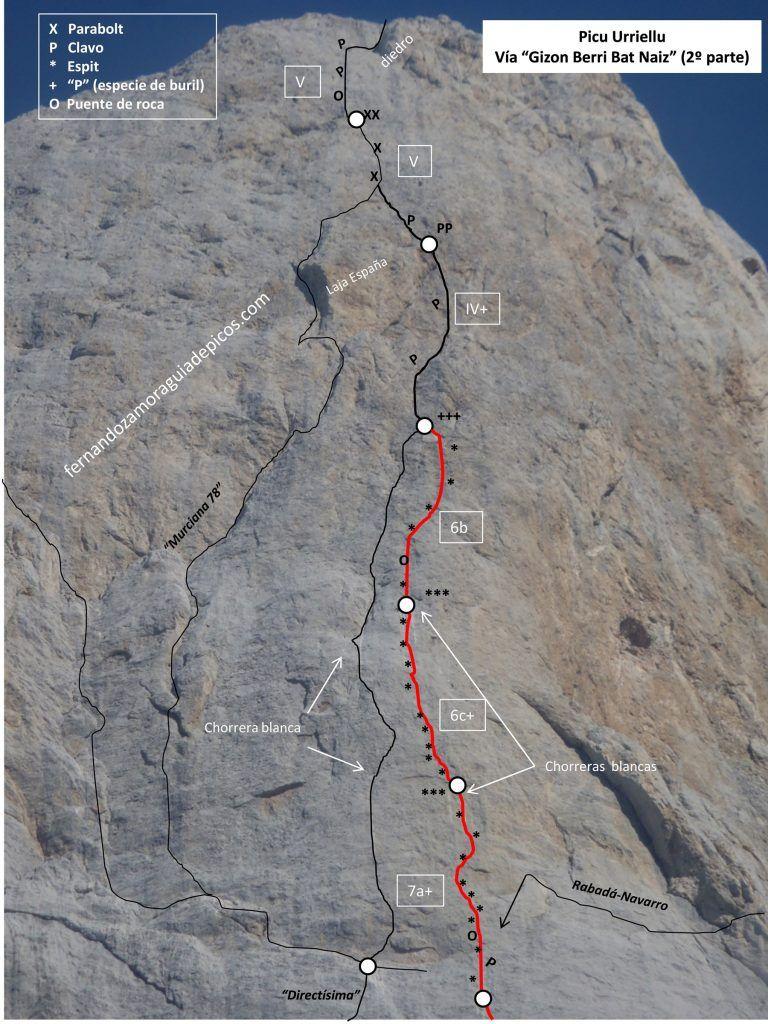 Croquis de escalada gizon berri bat naiz en el picu urriellu