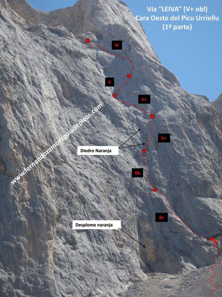 Croquis de escalada de la leiva en el naranjo de bulnes