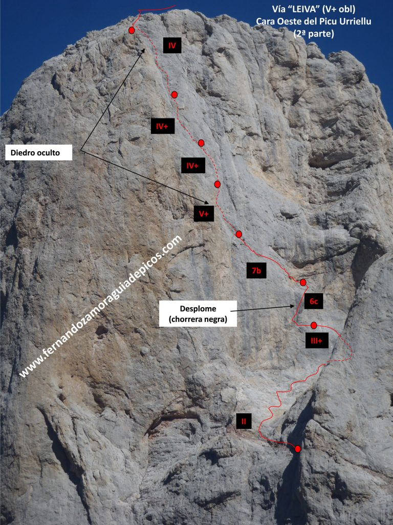 Croquis de escalada de la segunda parte de la leiva en el picu urriellu