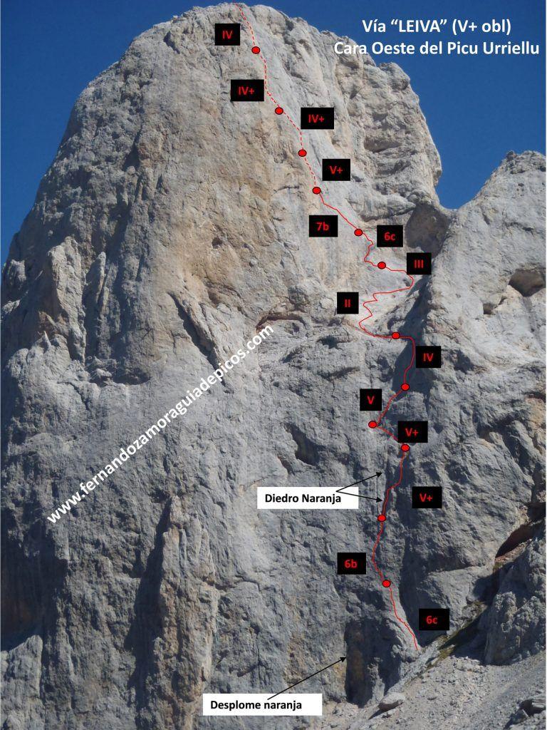 Croquis y descripción actualizada de la vía Leiva en el Naranjo de Bulnes. Una selección de vías de escalasda del Picu Urriellu y los Picos de Europa