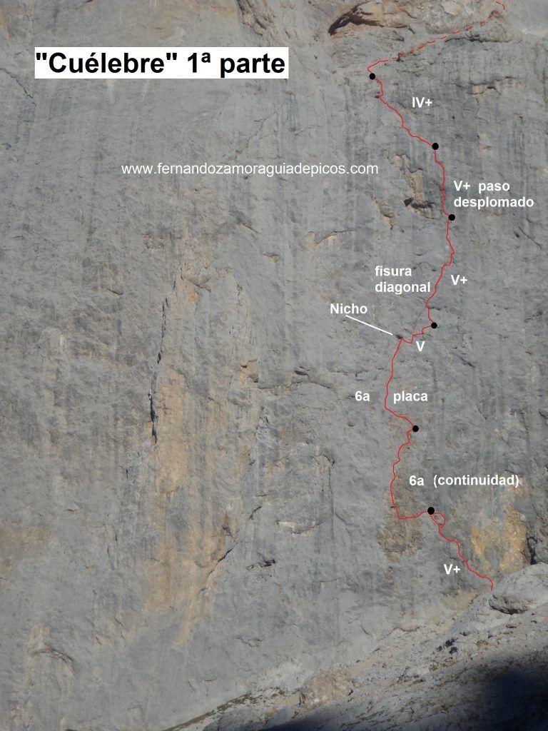 Croquis de escalada vía cuelebre picu urriellu