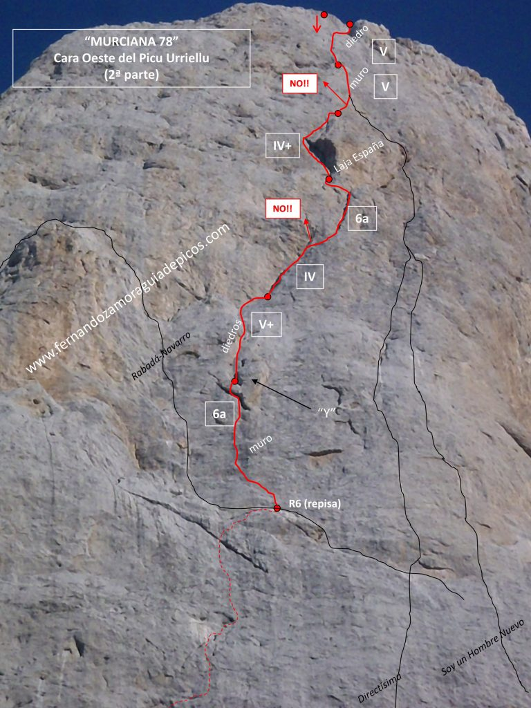 Croquis de escalada de la segunda parte de la murciana. Picu Urriellu