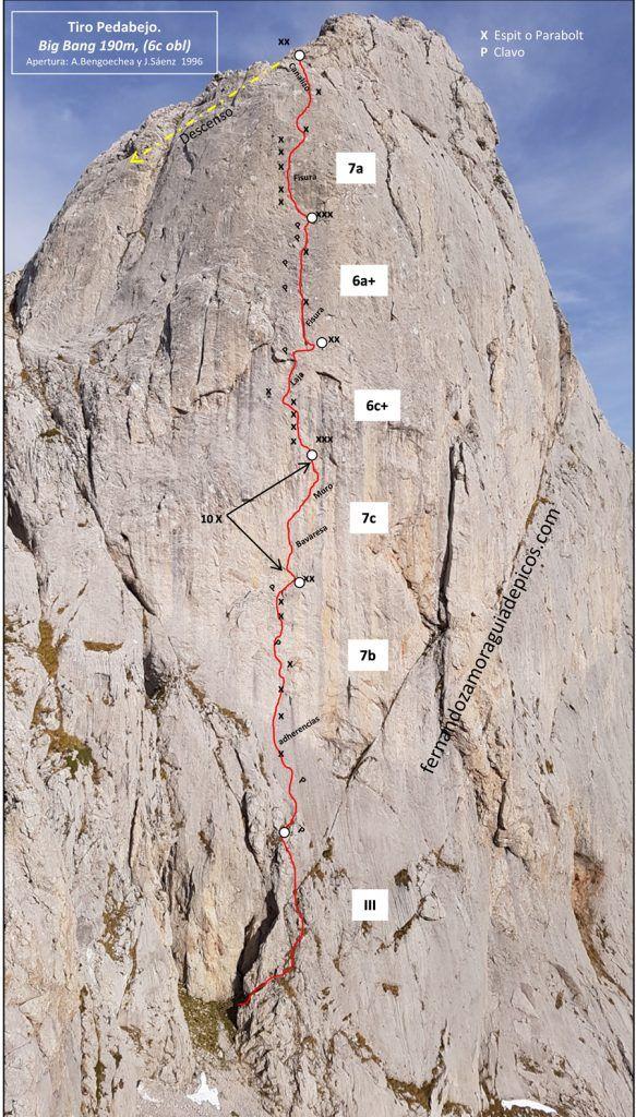 Croquis y descripción actualizada de la vía Big Bang en la cara oeste del Tiro Pedabejo. Guía online de escaladas en los Picos de Europa.