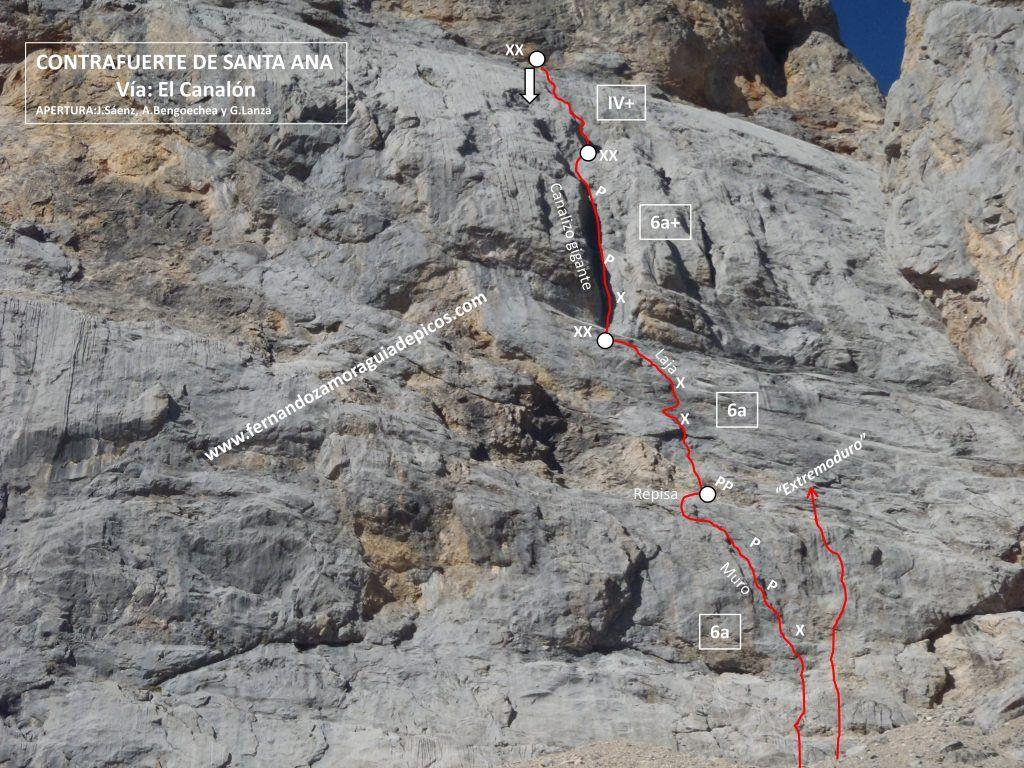 Croquis de escalada el Canalón en santa Ana