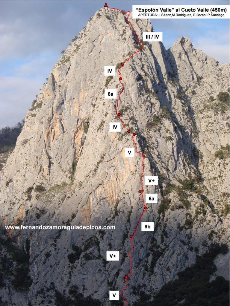 Croquis y descripción de la vía de escalada Espolón Valle al Cueto Valle en el Desfiladero de La Hermida. Selección de escaladas en la zona.