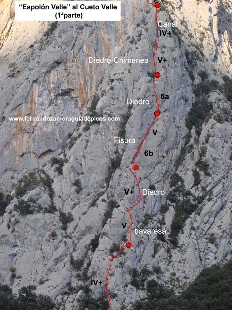 Croquis de la primera parte de la escalada del cueto valle