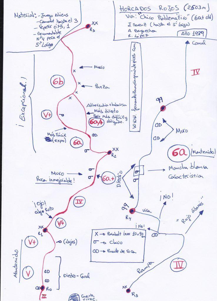 Reequipamiento y croquis actualizado de la vía Chico Problemático en Horcados Rojos. Recopilación online de escaladas en los Picos de Europa