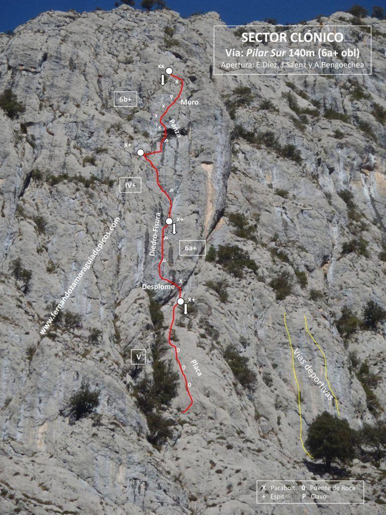 Croquis de escalada Pilar Sur del sector Clónico
