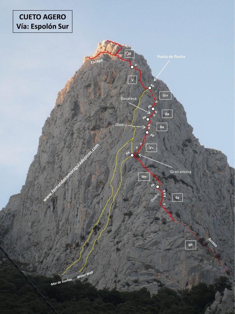 Croquis y descripción de la vía de escalada Espolón Sur del Cueto Agero. Recopilación de reseñas del Agero y el Valle de Liébana
