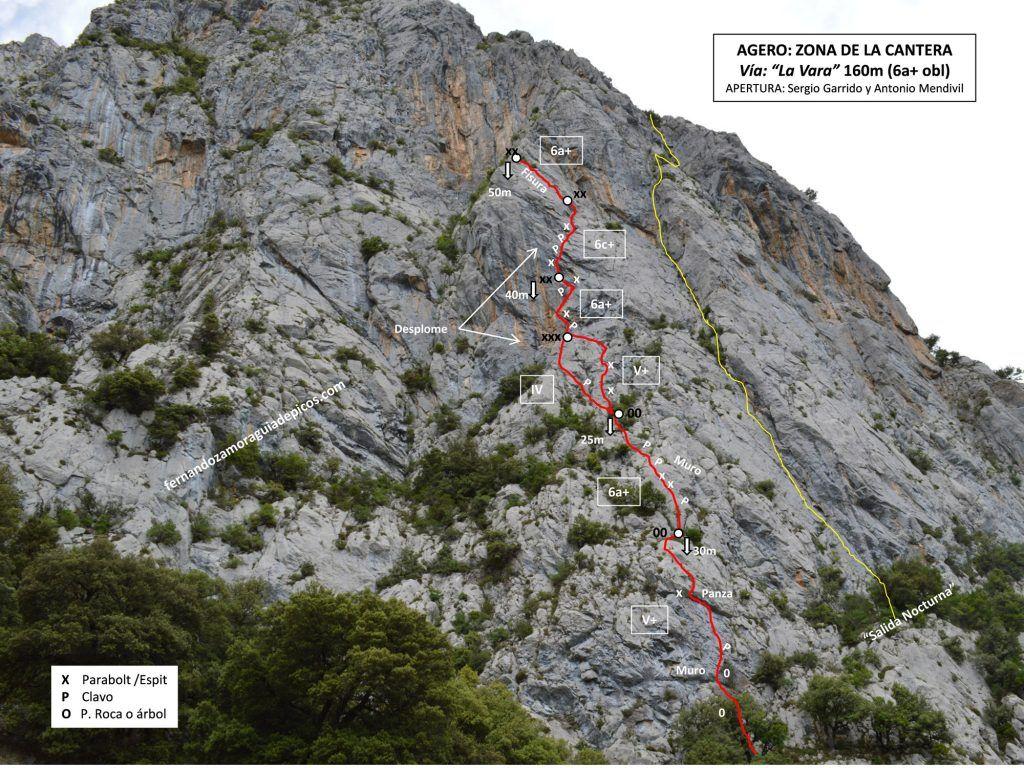 Croquis de escalada vía la Vara en el Agero