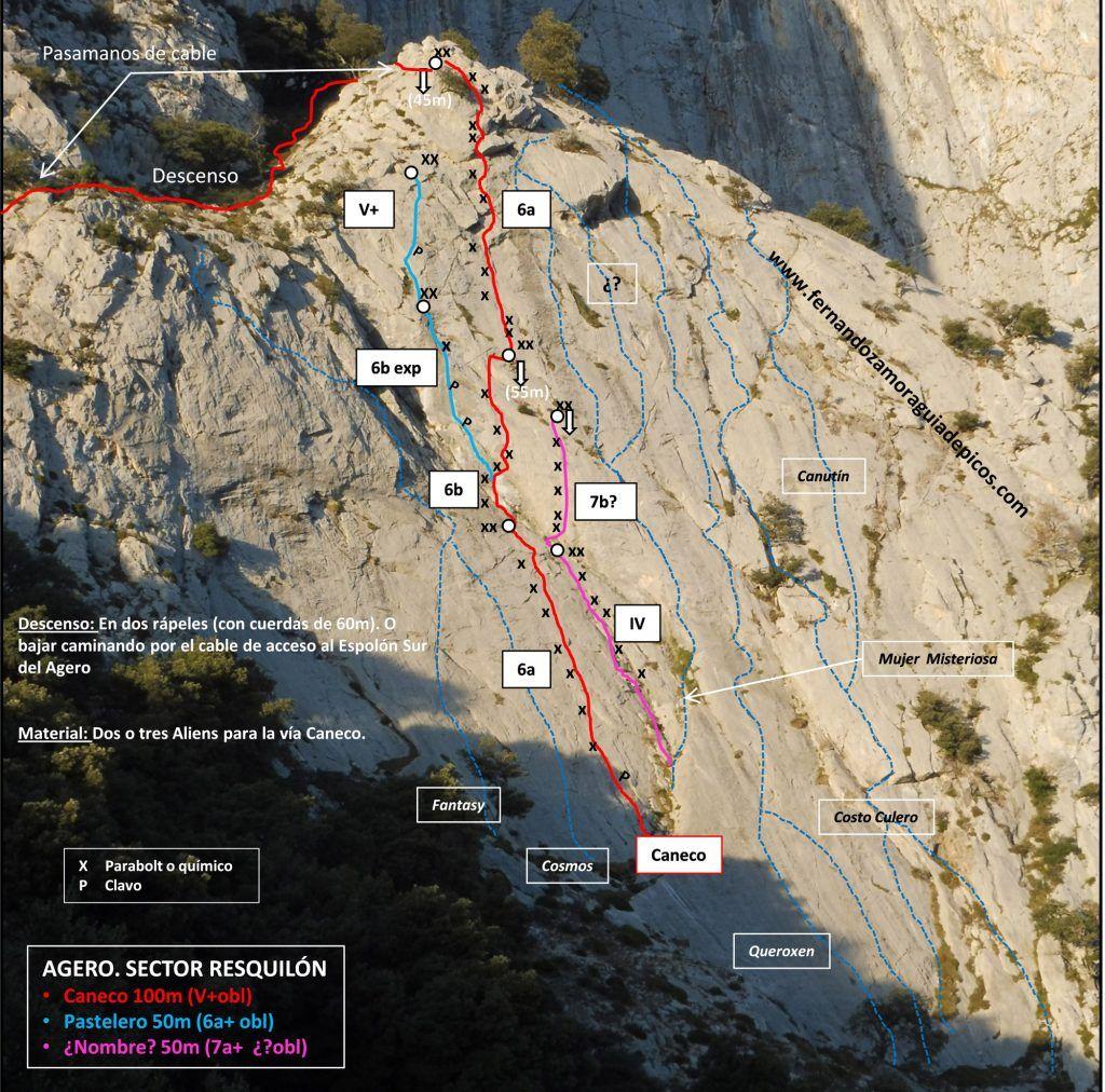 Croquis de escalada de la vía Caneco en el Agero
