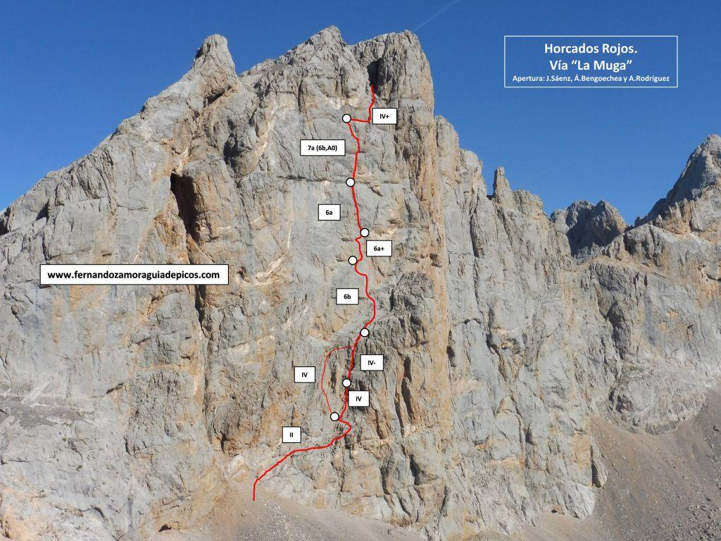 Croquis y descripción de la vía de escalada La Muga en la cara sur de Horcados Rojos. Una recopilación de reseñas de los Picos de Europa.