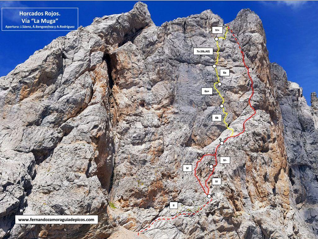 Croquis de escalada de la Muga en los Horcados Rojos