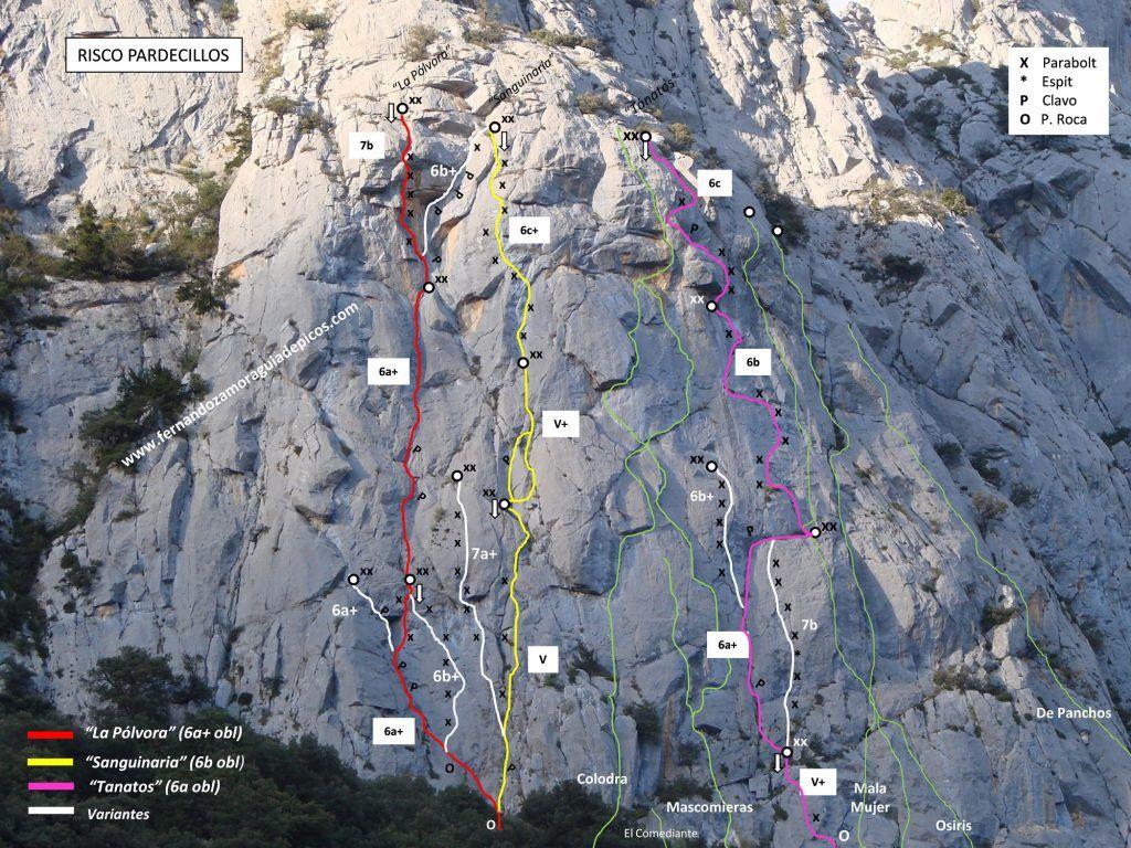 Croquis de escalada vías La Pólvora, Sanguinaria y Tánatos en el Agero
