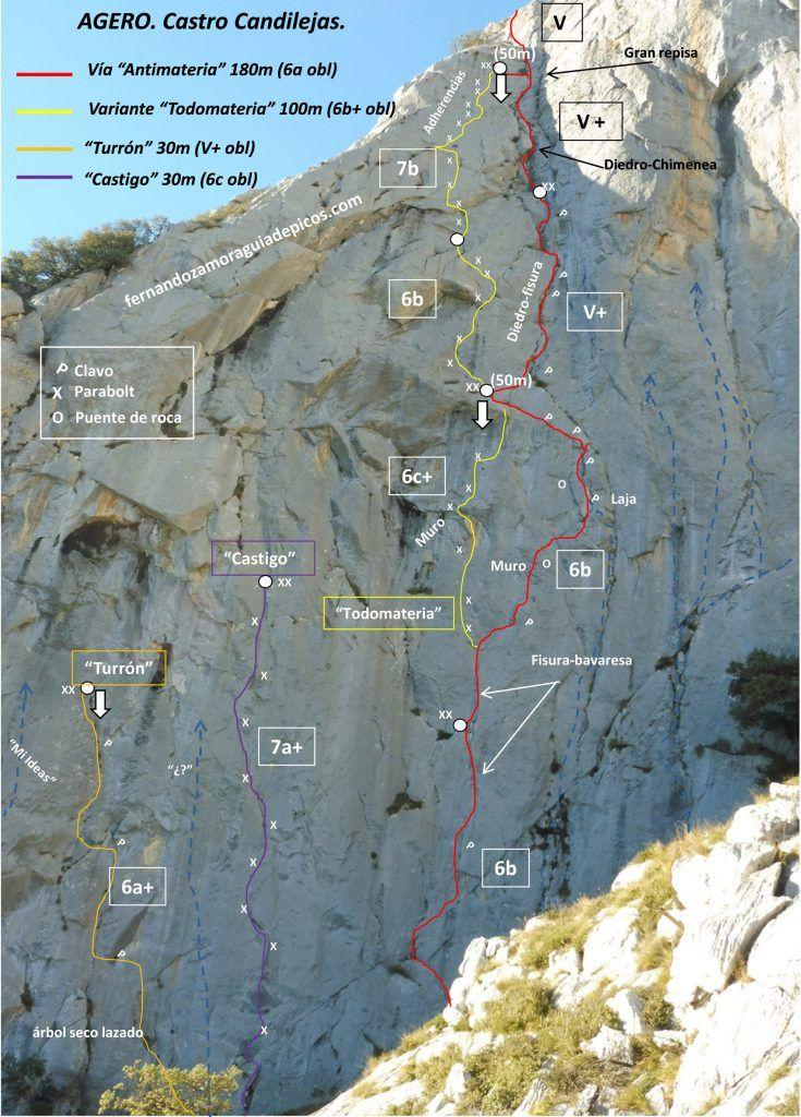 Croquis de escalada vía antimateria en el Agero