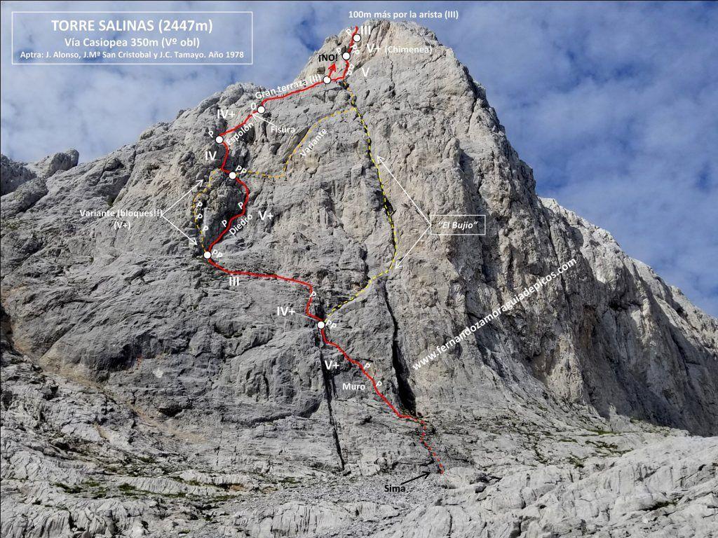 Croquis de escalada de la vía Casiopea en la Torre Salinas